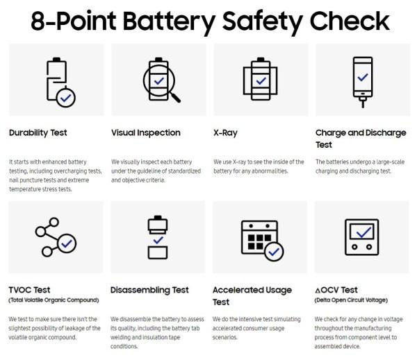 8-stopniowa kontrola bezpieczeństwa baterii Samsunga