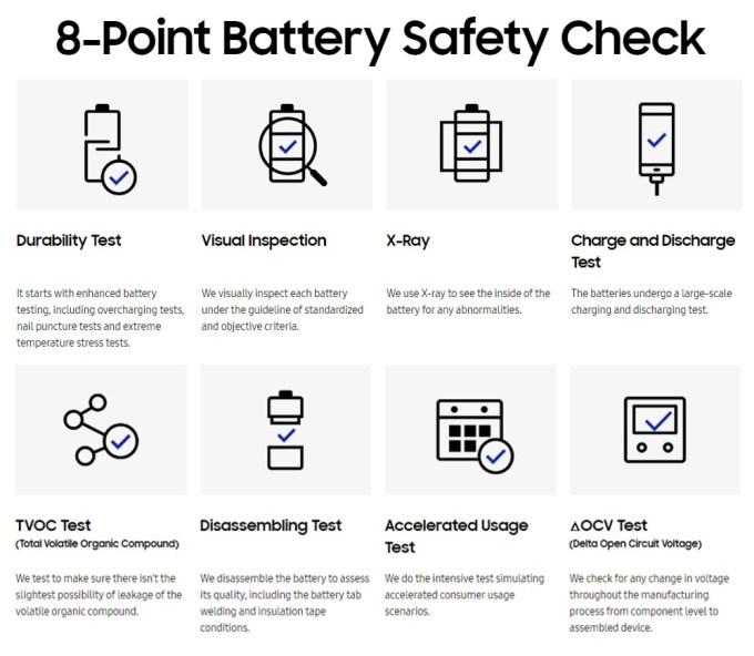 8-stopniowa kontrola bezpieczeństwa baterii smartfonów Samsunga