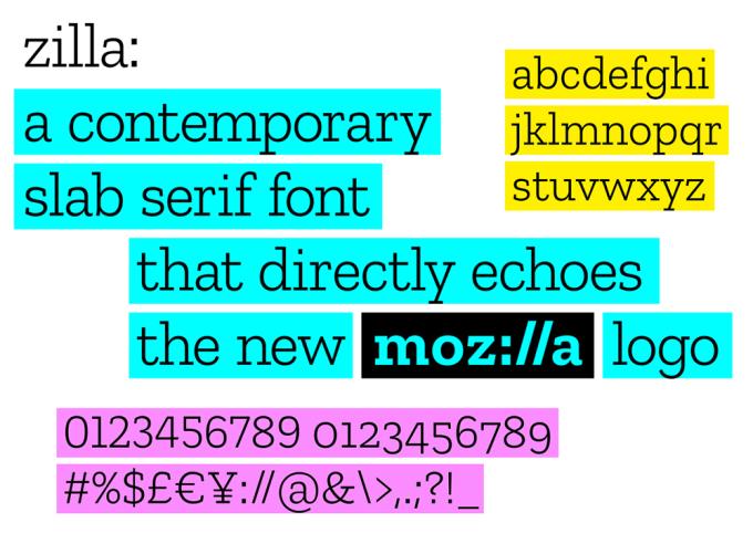 Czcionka Zilla (open source)