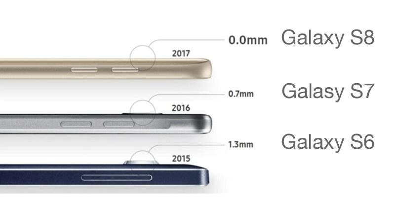 Galaxy S8 bez wystającego aparatu?