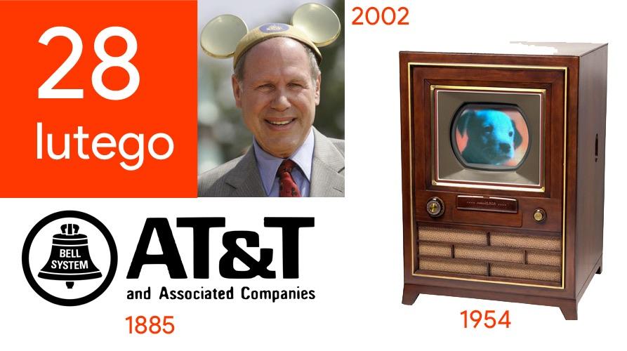 28 lutego - Dzień w historii technologii