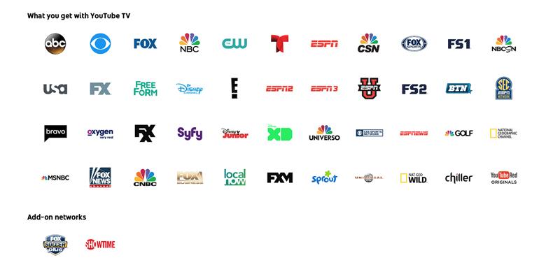 Lista kanałów w usłudze YouTube TV