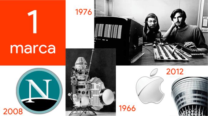 1 marca - Dzień w historii technologii