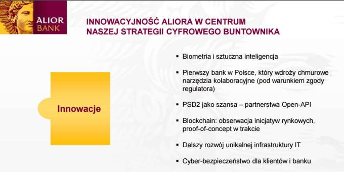 Innowacje Alior Banku (2017-2020)