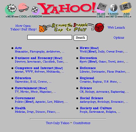 Pierwsza strona WWW wyszukiwarki Yahoo (1995)