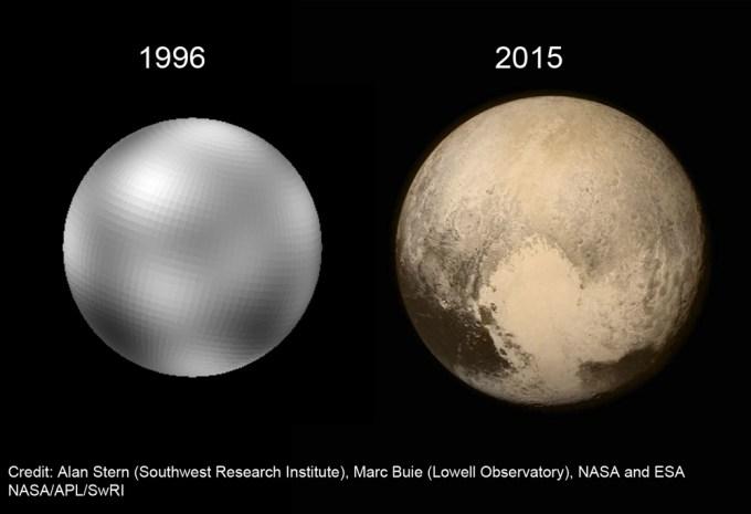 Pluton (zdjęcia z 1996 i 2015 roku)