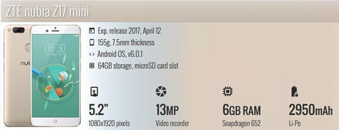 Specyfikacja techniczna smartfona ZTE Nubia Z17mini