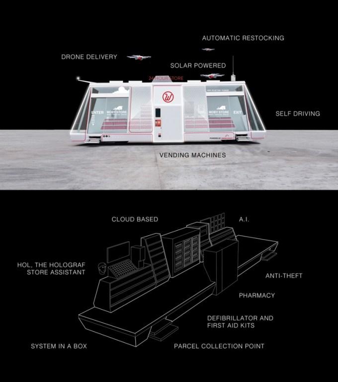 Budowa sklepu mobilnego The Moby Mart (od Wheelys)