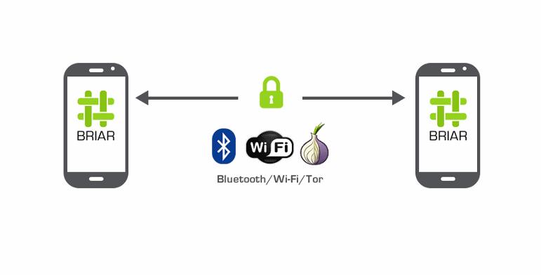 Briar - komunikator mobilny bazujący na sieci Tor