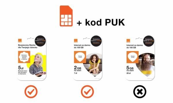 Jak samodzielnie wymienić kartę SIM w Orange i nju?