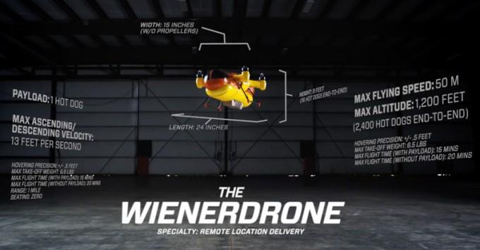 WienerDrone Oscar Mayer's Hot Dogs