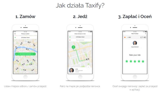 Jak działa Taxify?