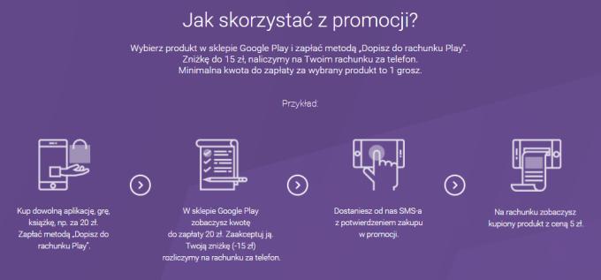 Jak skorzystać z promocji 15 zł na zakupy ze sklepu Google Play
