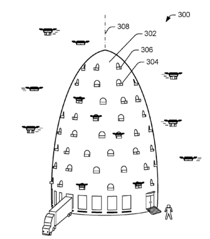 Wielopoziomowe centrum bezzałogowych statków powietrznych