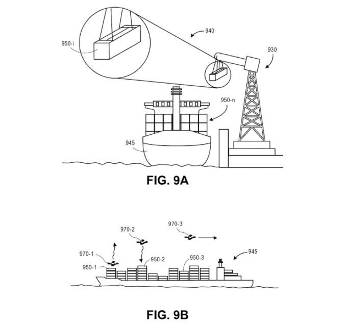Wykorzystanie łodzi w transporcie intermodalnym dronów Amazona (schemat)
