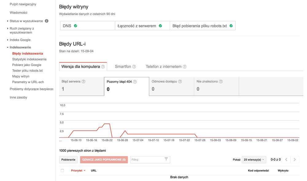 Wykrywana Błędy indeksowania w Google Search Console