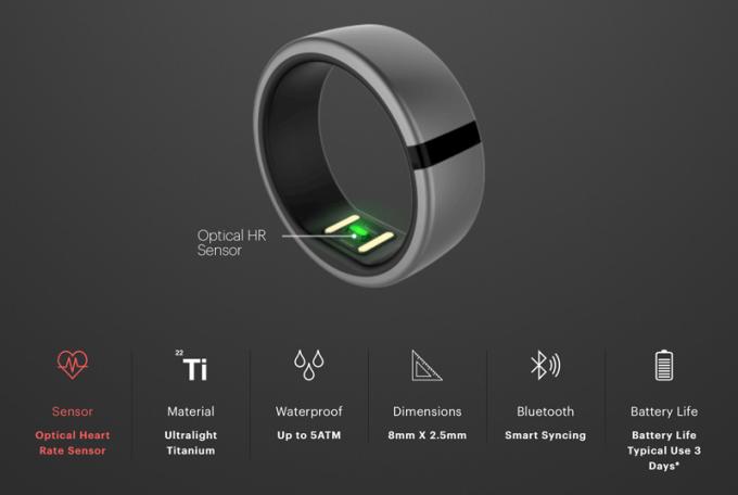 Specyfikacja techniczna Motiv Ring