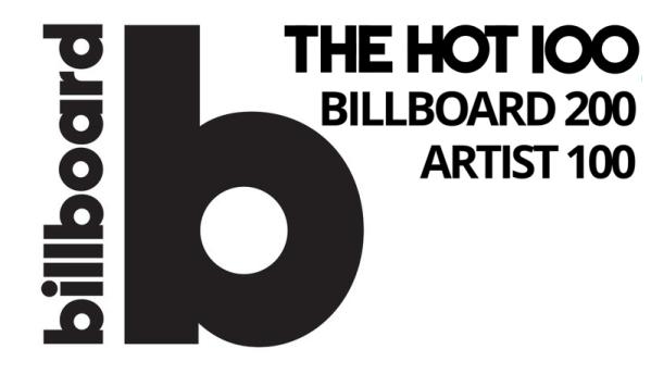 Lista Billboardu a płatne muzyczne serwisy streamingowe