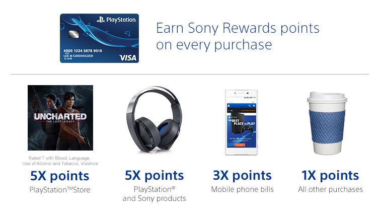 Bonusy z kartą kredytową Playstation Visa
