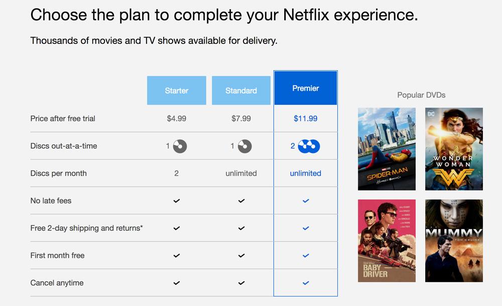 Cennik planów (subskrybcji) na DVD Netflix