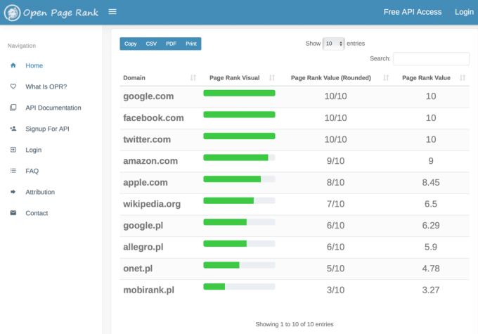 Przykładowe wyniki Open PageRank (OPR)