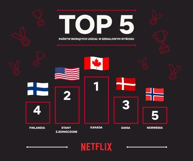 TOP 5 państw w binge racingu