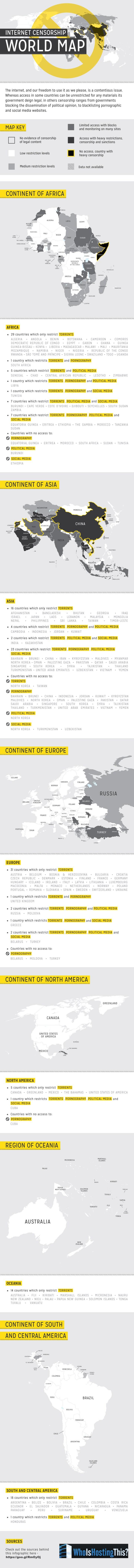 Cenzura w internecie - mapa świata - infografika