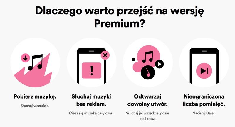 Dlaczego warto skorzystać ze Spotify Premium?