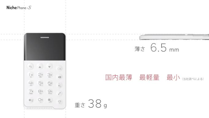 NichePhone-S -wymiary