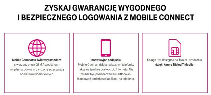 Mobile Connect - funkcje