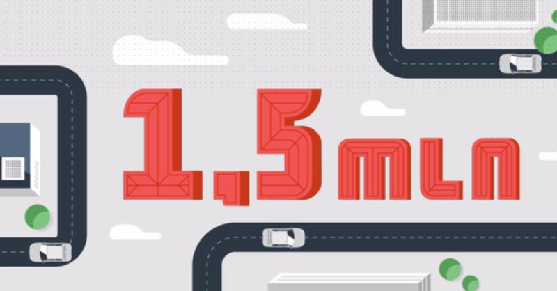 1,5 mln użytkowników Ubera w Polsce