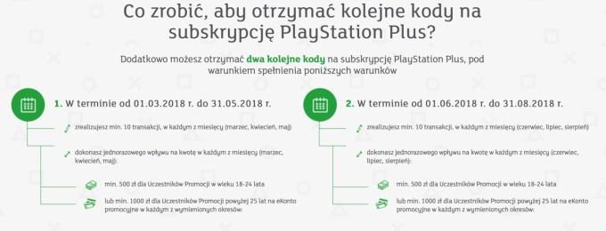 Jak otrzymać dodatkowe kody na subskrypcję PlayStation Plus?