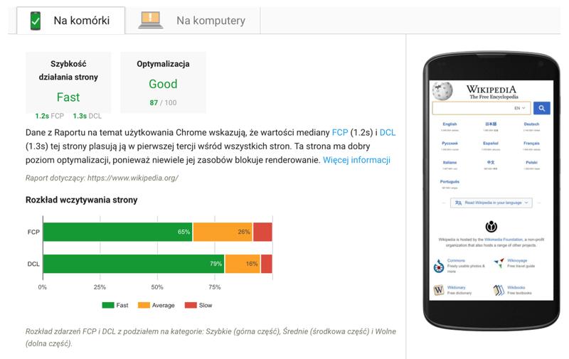 Wyniki w nowym panelu PageSpeed Insights od Google'a dla Wikipedii