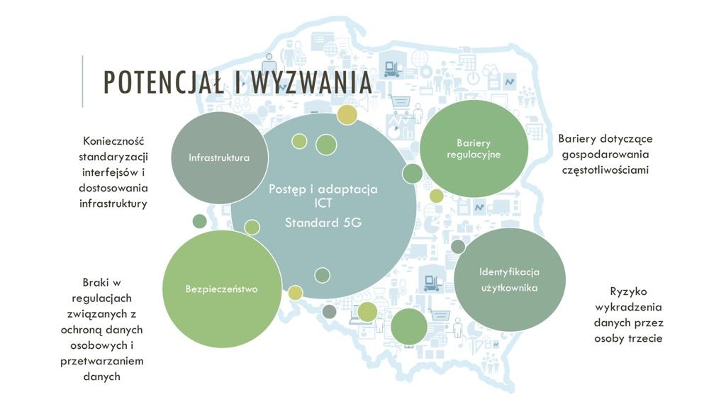 Strategia 5G dla Polski - potencjał i wyzwania
