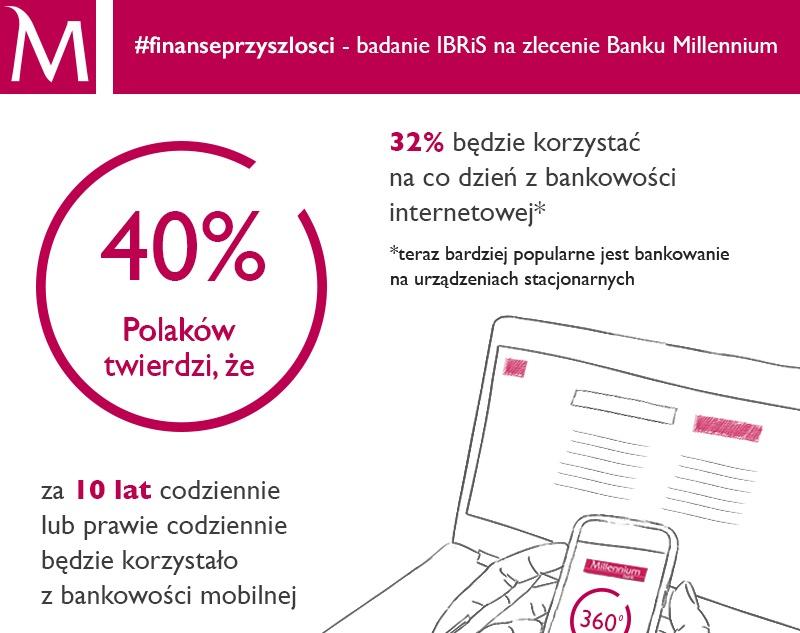 #finanseprzyszłości - badanie Banku Millennium (2017)