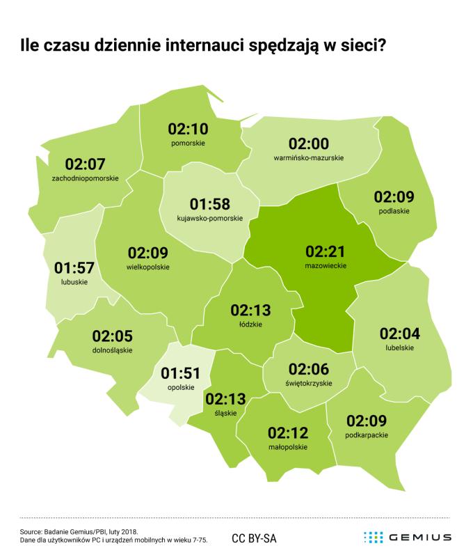 Średni czas korzystania z internetu w województwach Polski (luty 2018)