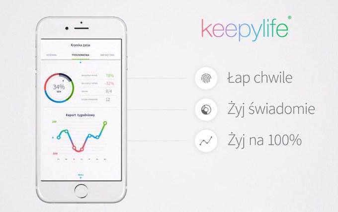 Aplikacja mobilna Keepylife