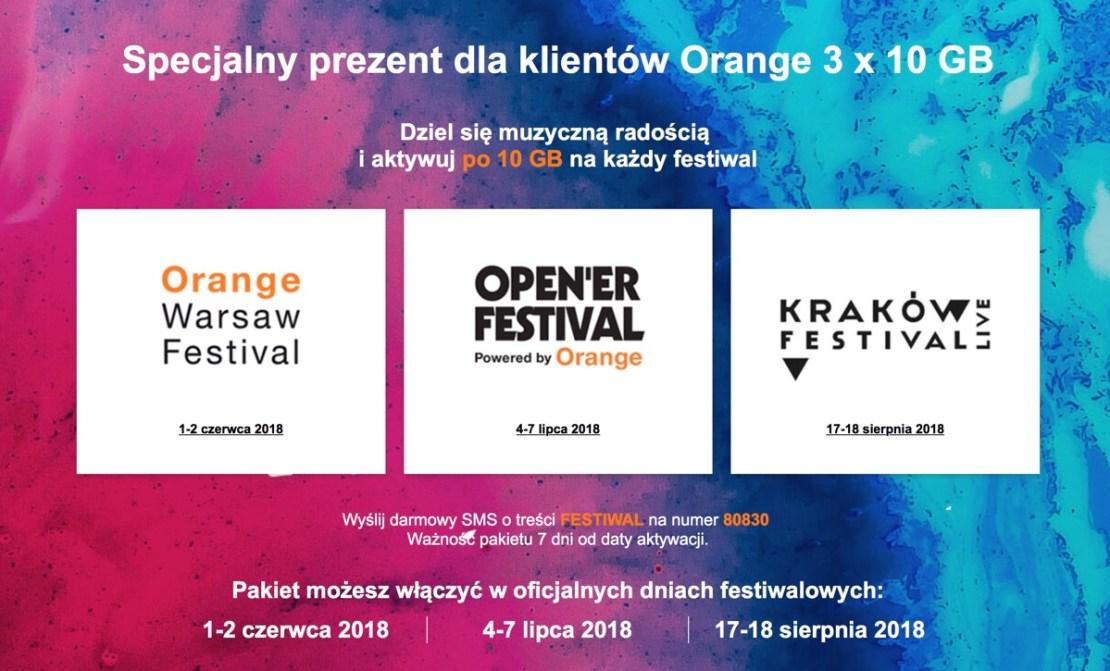 Darmowe 30 GB dla klientów Orange w dniu festiwali muzycznych
