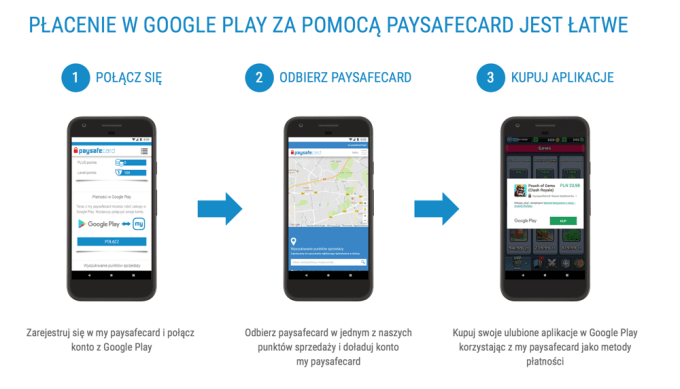 Google Play Paysafecard