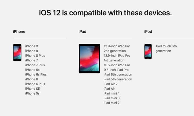 Lista urządzeń zgodnych z iOS 12