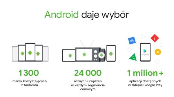 Google odwoła się od 5 mld kary za Androida