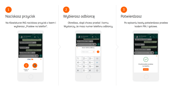 Klawiatura Moje ING pozwala na realizację płatności mobilnych