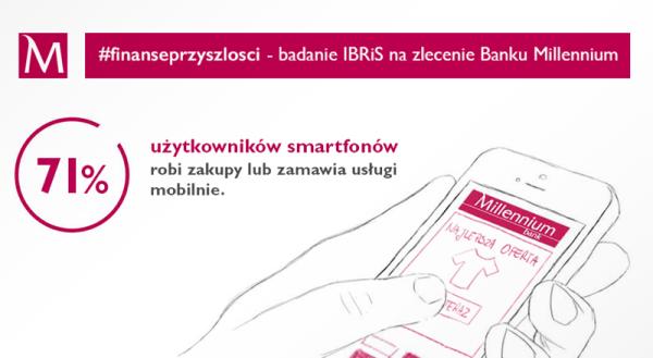 #MobilnyPortretPolaka: Zakupy przez smartfona