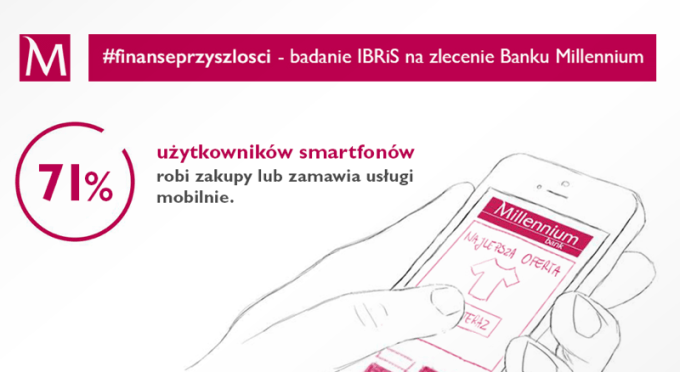 #MobilnyPotretPolaka - zakupy mobilne
