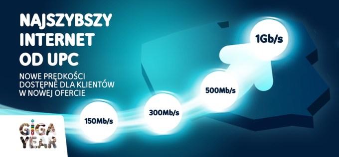 1 GIGA - internet światłowodowy UPC w Warszawie