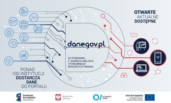 """Nowa odsłona rządowego portalu """"Otwarte Dane"""""""