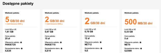 Dostępne pakiety Internetu mobilnego w Orange na kartę