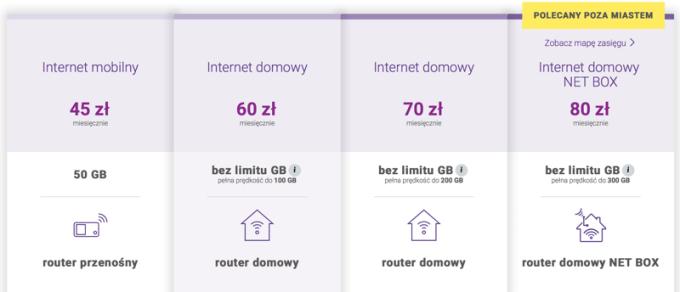 Cennik Play internetu mobilnego z routerem (2018)