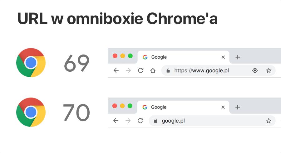 Wyświetlanie adresu URL w Chromie 69 i 70 (omnibox)