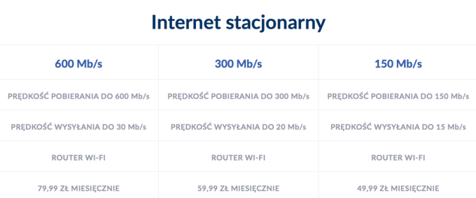 Vectra: cennik internetu stacjonarnego (22.09.2018)